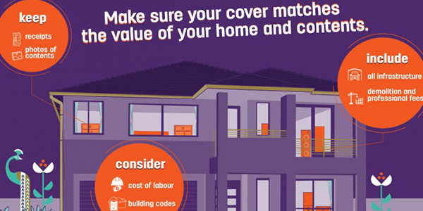#InsuranceTips – Tip1: Protecting your home, sweet home